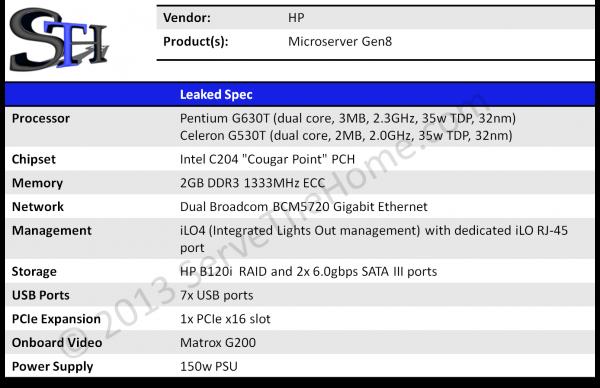 HP-ProLiant-Microserver-Gen8-Specs-600x388